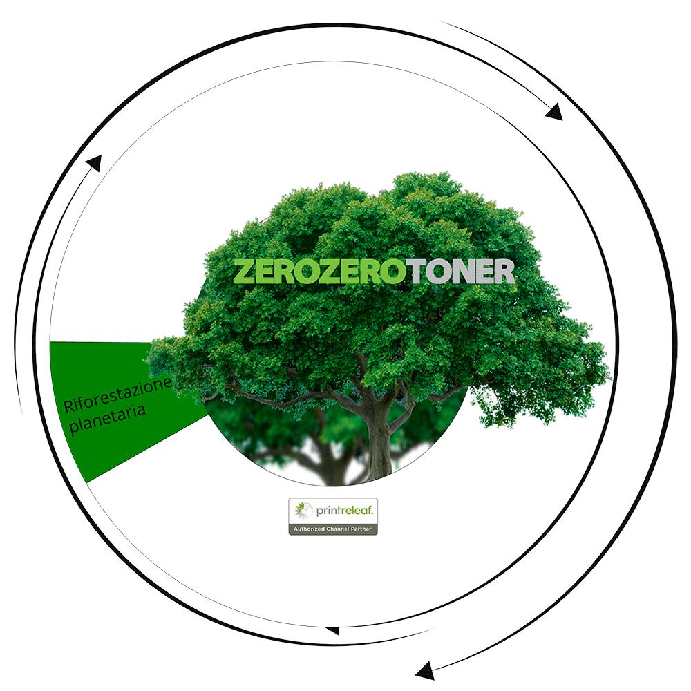 nuova-rotella-zzt-360-print-releaf