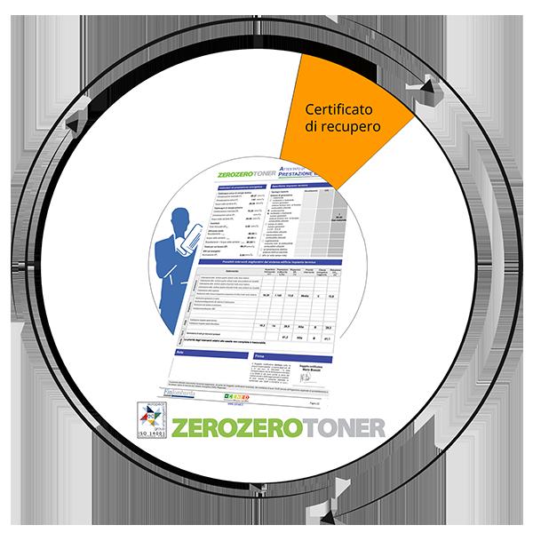 nuova-rotella-zzt-certificato-600x600