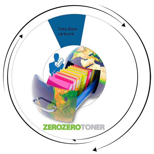 nuova-rotella-zzt-data-base-cartucce-600x600