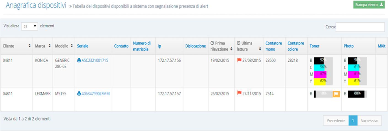 esempio-monitoring-2